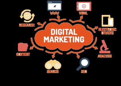 Digital-Marketing-Agency_in_delhi