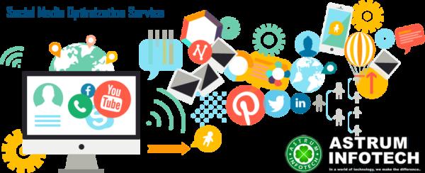 social-media-optimizations