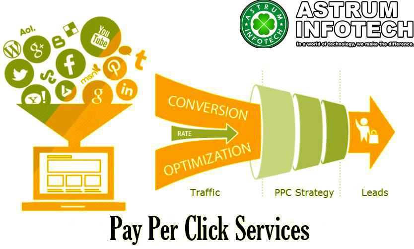 Best-PPC-service